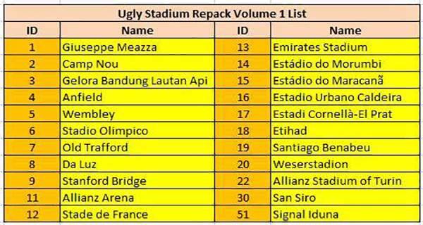 دانلود استادیوم پک Ugly Stadium برای PES2017 ورژن 1 + فیکس