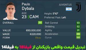 قیمت واقعی بازیکنان فیفا14 300x174 - پچ ارزش و دستمزد واقعی بازیکنان در FIFA14 (شبیه فیفا18)