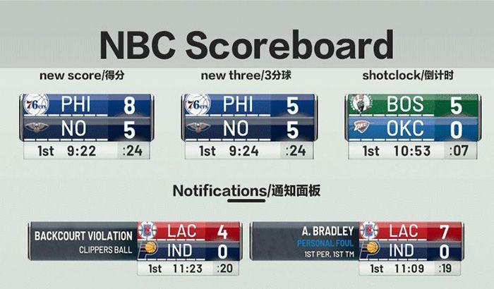 دانلود اسکوربورد NBC Sports برای NBA 2K19 + واترمارک