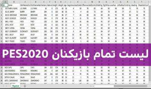 دانلود لیست بازیکن PES 2020 با آی دی بازیکنان PES 2020