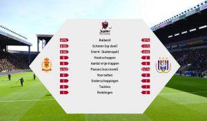 اسکوربورد Jupiler Pro League برای PES 2020 – اسکوربورد لیگ بلژیک