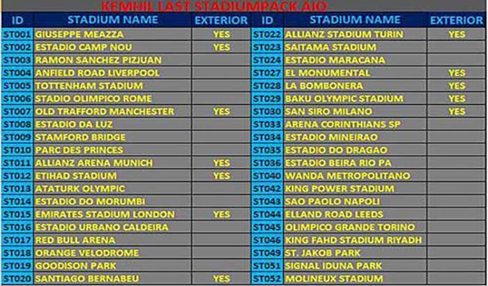 استادیوم پک The Last AK Stadium Pack 2021 AIO